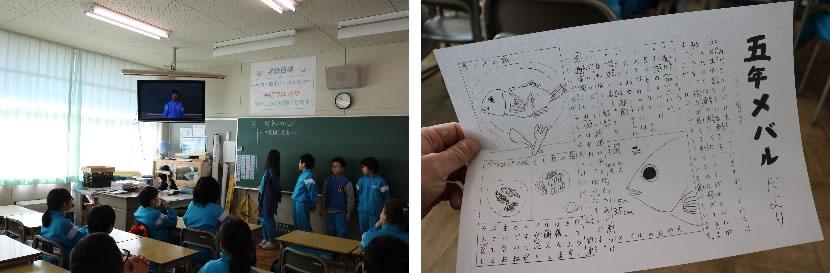 子どもたちが6グループに分かれて中間発表